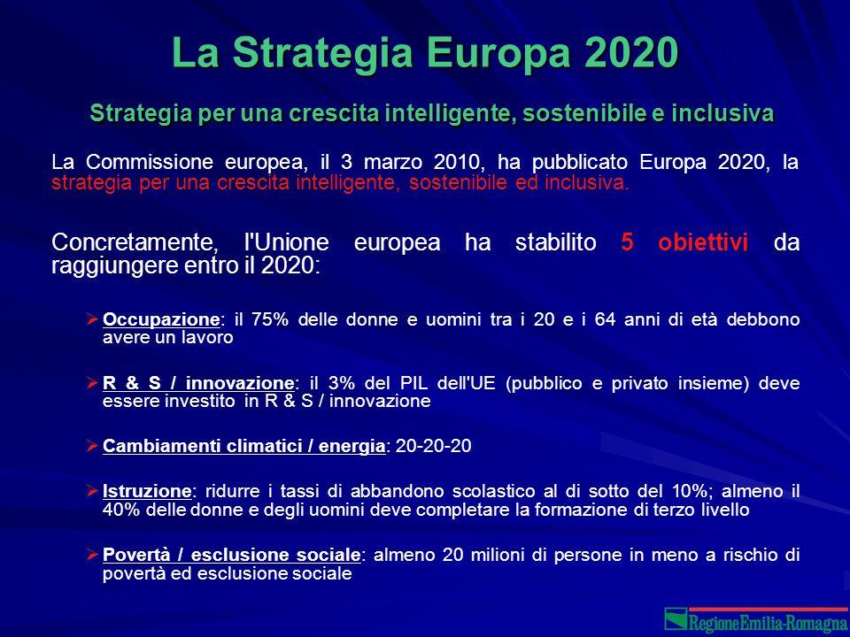 La Strategia Europa 2020 Strategia per una crescita intelligente, sostenibile e inclusiva La Commissione europea, il 3 marzo 2010, ha pubblicato Europa 2020, la strategia per una crescita intelligente, sostenibile ed inclusiva.