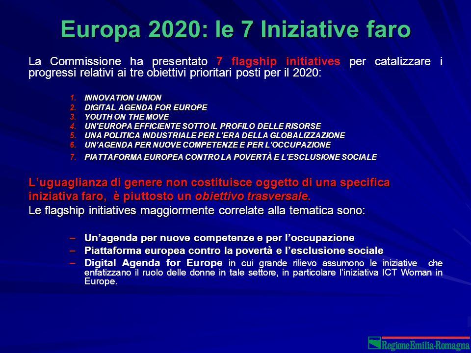 Europa 2020: le 7 Iniziative faro La Commissione ha presentato 7 flagship initiatives per catalizzare i progressi relativi ai tre obiettivi prioritari posti per il 2020: 1.INNOVATION UNION 2.DIGITAL AGENDA FOR EUROPE 3.YOUTH ON THE MOVE 4.UN EUROPA EFFICIENTE SOTTO IL PROFILO DELLE RISORSE 5.UNA POLITICA INDUSTRIALE PER L ERA DELLA GLOBALIZZAZIONE 6.UNAGENDA PER NUOVE COMPETENZE E PER LOCCUPAZIONE 7.PIATTAFORMA EUROPEA CONTRO LA POVERTÀ E LESCLUSIONE SOCIALE Luguaglianza di genere non costituisce oggetto di una specifica iniziativa faro, è piuttosto un obiettivo trasversale.