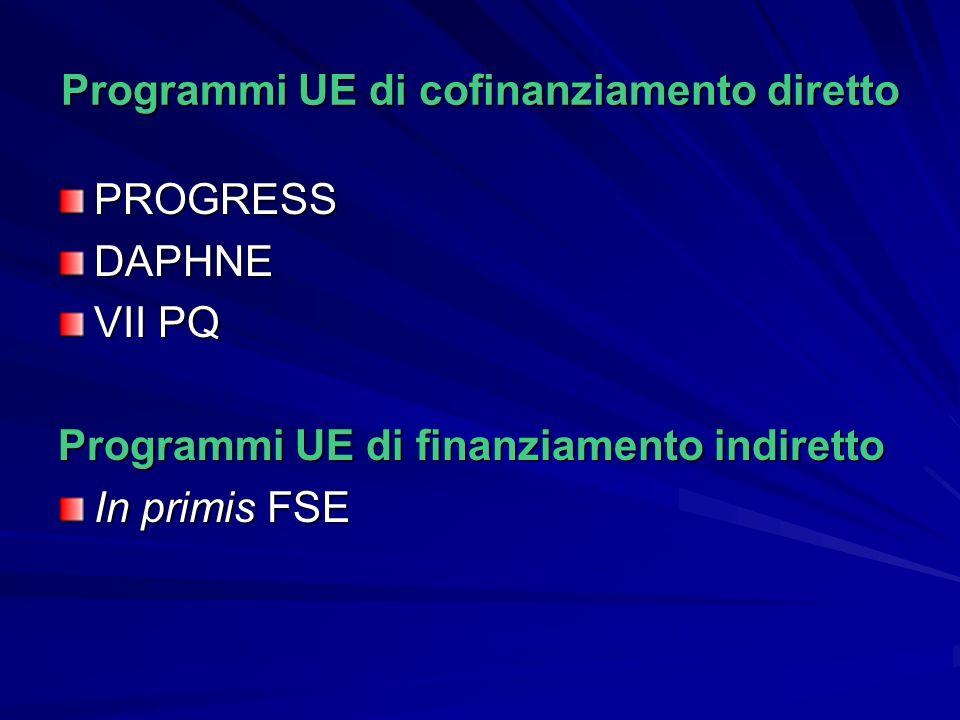 Programmi UE di cofinanziamento diretto PROGRESSDAPHNE VII PQ Programmi UE di finanziamento indiretto In primis FSE