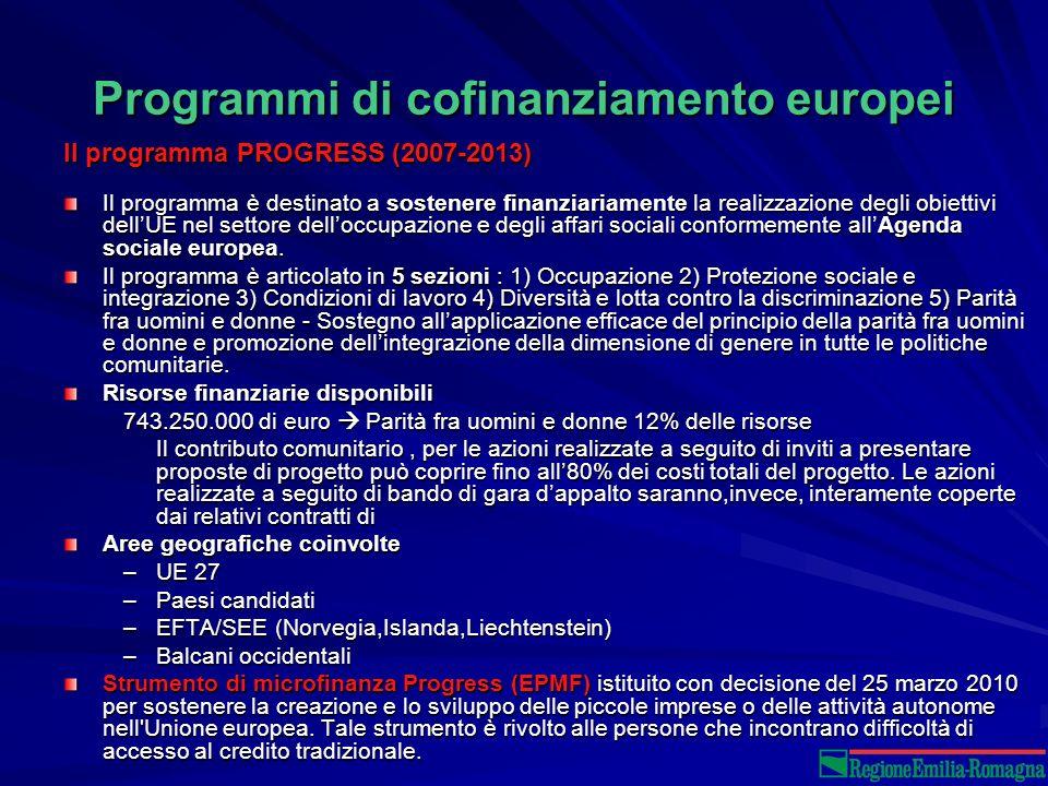 Programmi di cofinanziamento europei Il programma PROGRESS (2007-2013) Il programma è destinato a sostenere finanziariamente la realizzazione degli obiettivi dellUE nel settore delloccupazione e degli affari sociali conformemente allAgenda sociale europea.