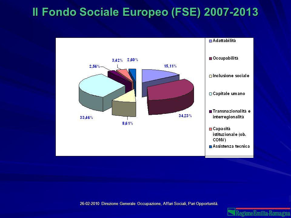 Il Fondo Sociale Europeo (FSE) 2007-2013 26-02-2010 Direzione Generale Occupazione, Affari Sociali, Pari Opportunità.