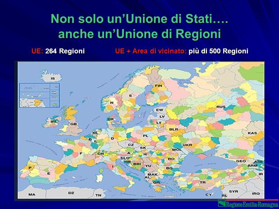 Non solo unUnione di Stati….