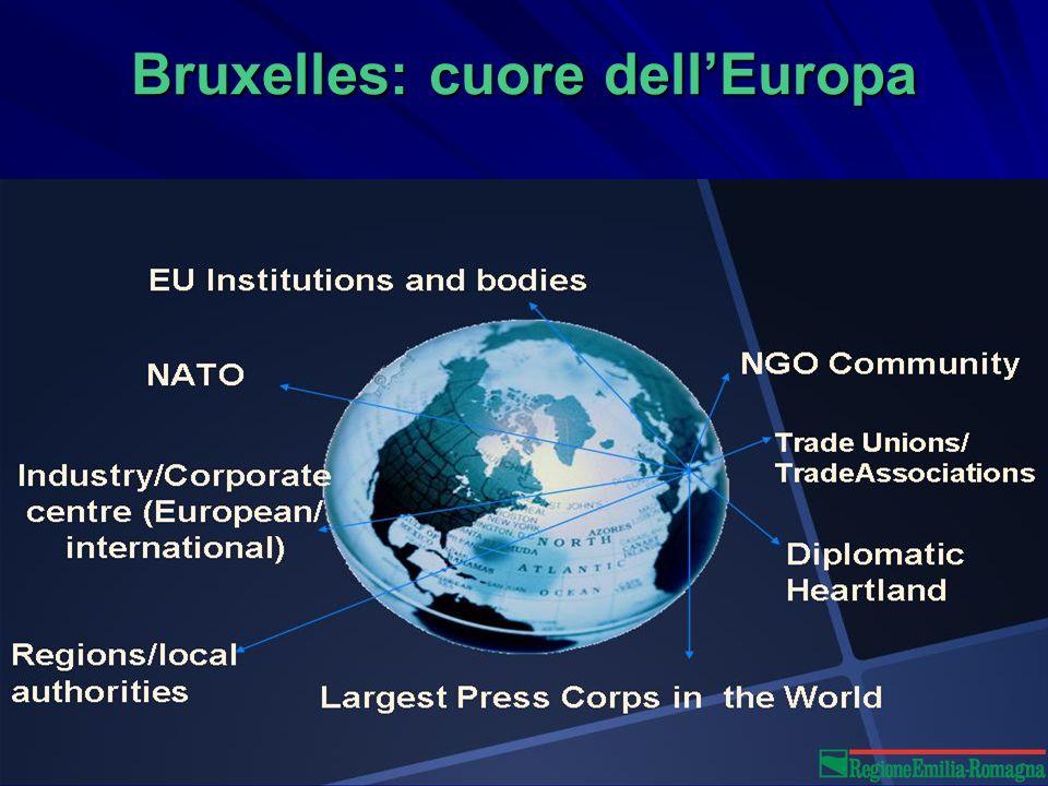Bruxelles: cuore dellEuropa