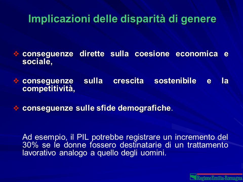 conseguenze dirette sulla coesione economica e sociale, conseguenze dirette sulla coesione economica e sociale, conseguenze sulla crescita sostenibile e la competitività, conseguenze sulla crescita sostenibile e la competitività, conseguenze sulle sfide demografiche.