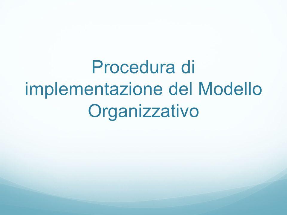 Procedura di implementazione del Modello Organizzativo