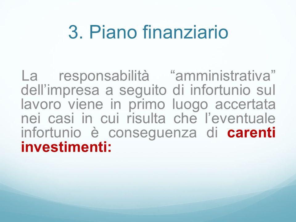 3. Piano finanziario La responsabilità amministrativa dellimpresa a seguito di infortunio sul lavoro viene in primo luogo accertata nei casi in cui ri