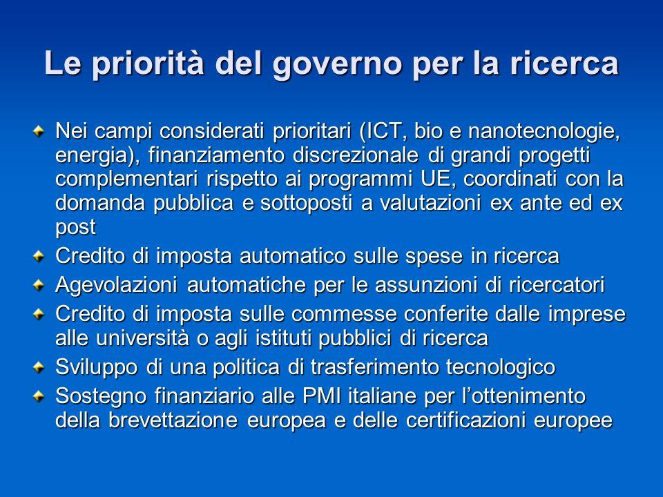 Le priorità del governo per la ricerca Nei campi considerati prioritari (ICT, bio e nanotecnologie, energia), finanziamento discrezionale di grandi pr