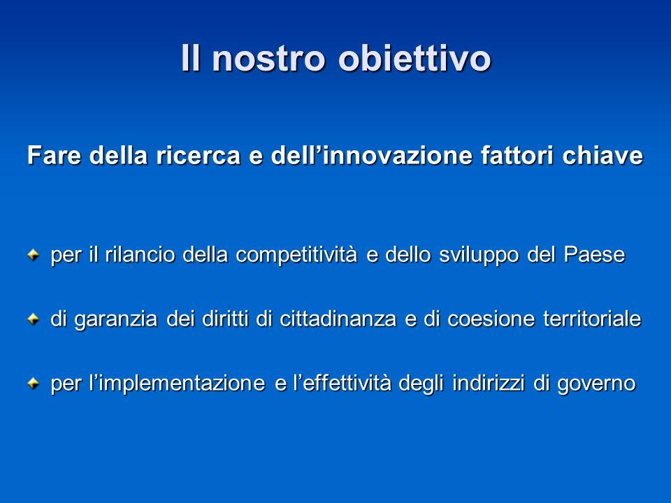 Il nostro obiettivo Fare della ricerca e dellinnovazione fattori chiave per il rilancio della competitività e dello sviluppo del Paese di garanzia dei