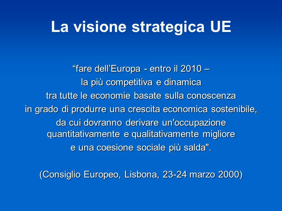 La visione strategica UE fare dellEuropa - entro il 2010 – la più competitiva e dinamica tra tutte le economie basate sulla conoscenza in grado di produrre una crescita economica sostenibile, da cui dovranno derivare un occupazione quantitativamente e qualitativamente migliore e una coesione sociale più salda .