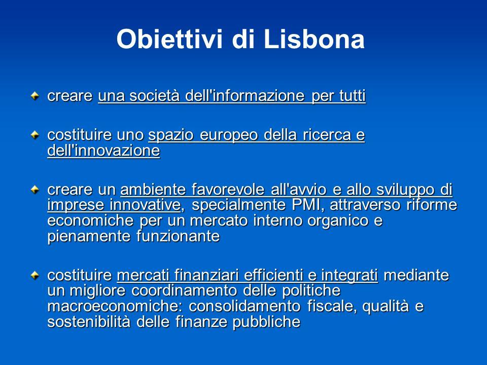 Obiettivi di Lisbona creare una società dell'informazione per tutti costituire uno spazio europeo della ricerca e dell'innovazione creare un ambiente