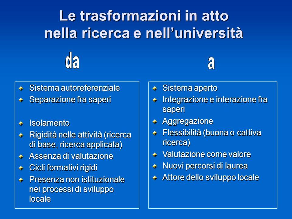 Le trasformazioni in atto nella ricerca e nelluniversità Sistema aperto Integrazione e interazione fra saperi Aggregazione Flessibilità (buona o catti