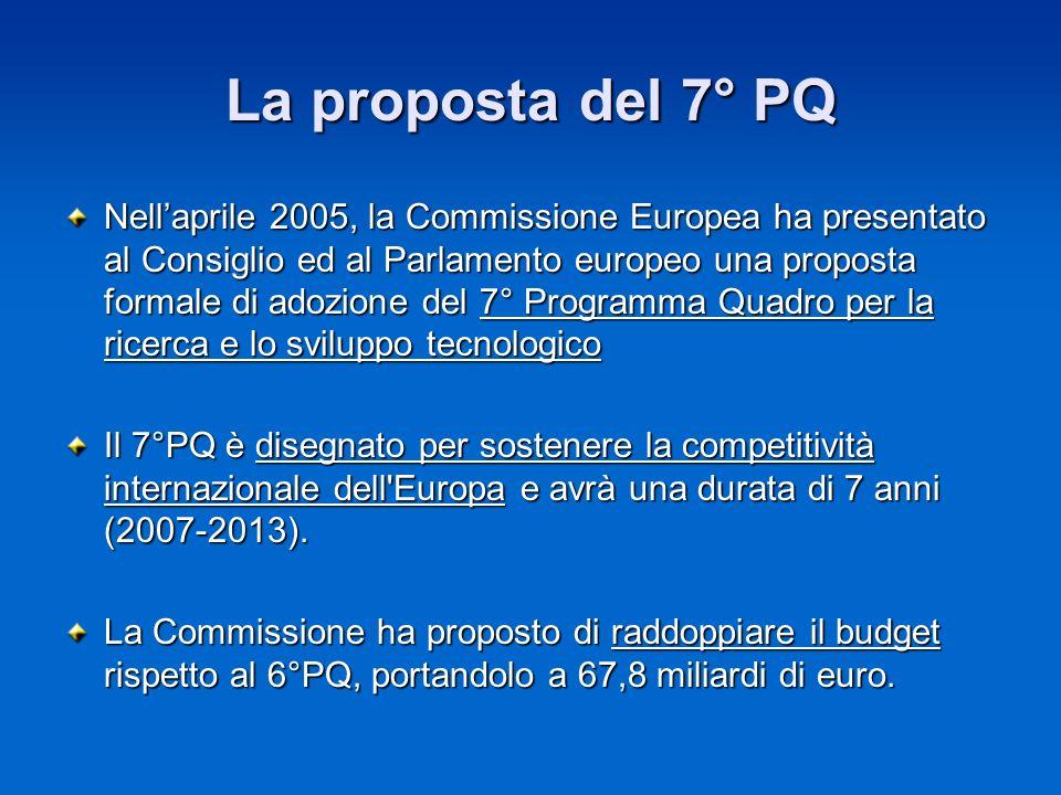 La proposta del 7° PQ Nellaprile 2005, la Commissione Europea ha presentato al Consiglio ed al Parlamento europeo una proposta formale di adozione del 7° Programma Quadro per la ricerca e lo sviluppo tecnologico Il 7°PQ è disegnato per sostenere la competitività internazionale dell Europa e avrà una durata di 7 anni (2007-2013).