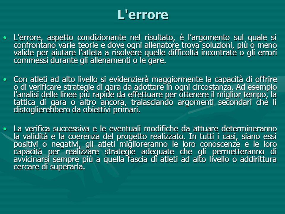 L'errore Lerrore, aspetto condizionante nel risultato, è largomento sul quale si confrontano varie teorie e dove ogni allenatore trova soluzioni, più