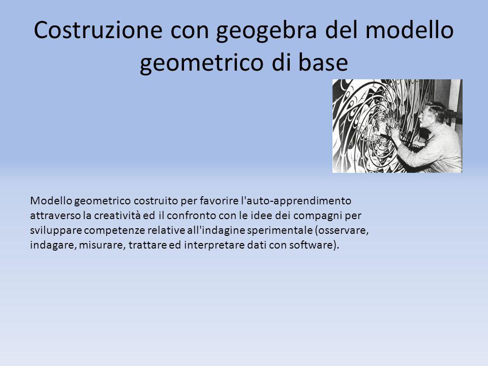 Costruzione con geogebra del modello geometrico di base Modello geometrico costruito per favorire l'auto-apprendimento attraverso la creatività ed il