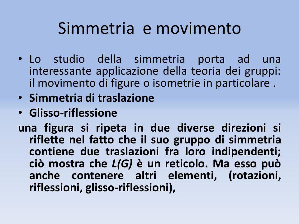 Simmetria e movimento Lo studio della simmetria porta ad una interessante applicazione della teoria dei gruppi: il movimento di figure o isometrie in