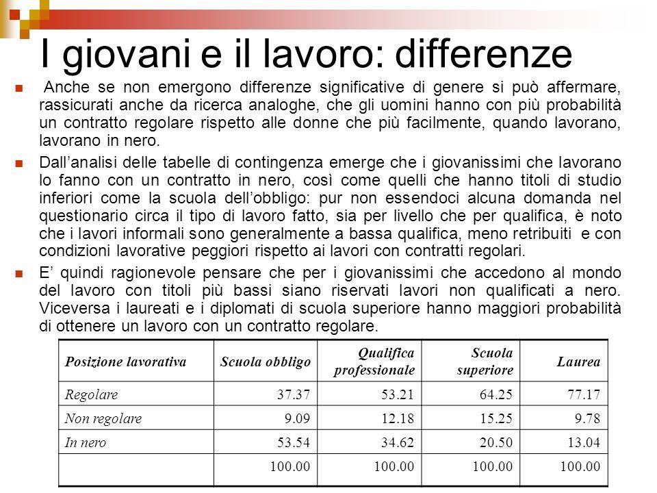 I giovani e il lavoro: differenze Anche se non emergono differenze significative di genere si può affermare, rassicurati anche da ricerca analoghe, ch