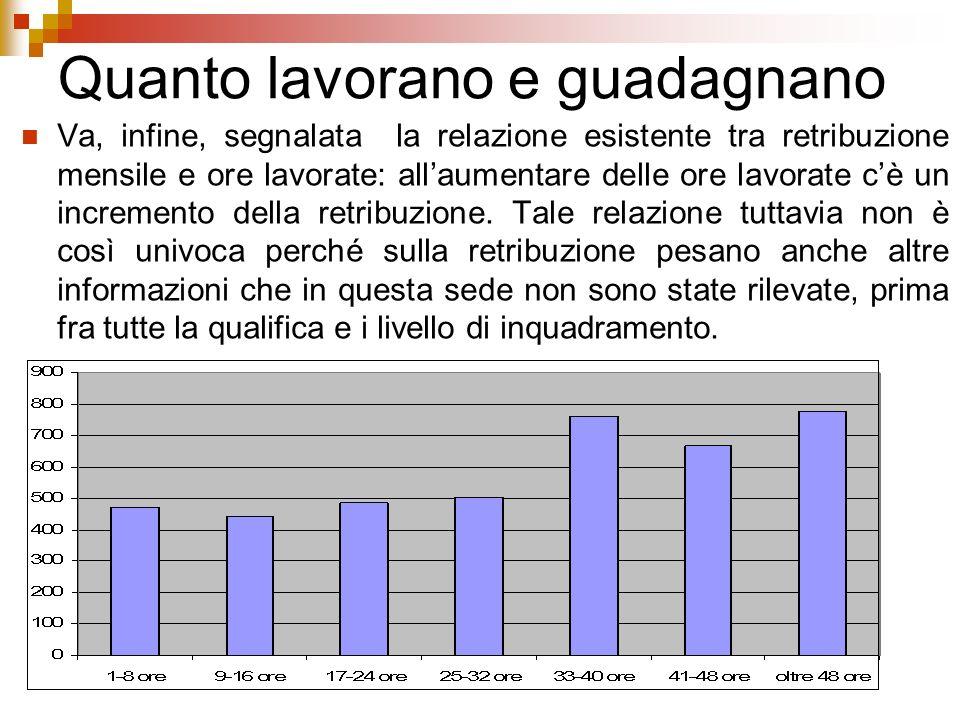 Quanto lavorano e guadagnano Va, infine, segnalata la relazione esistente tra retribuzione mensile e ore lavorate: allaumentare delle ore lavorate cè