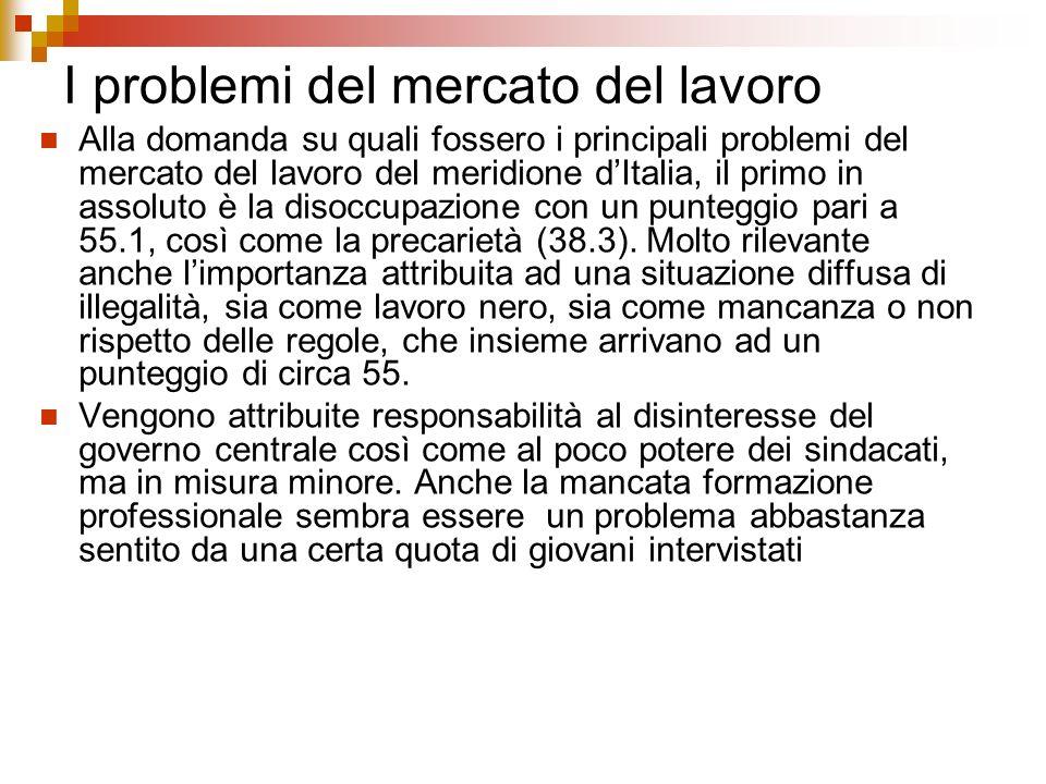 I problemi del mercato del lavoro Alla domanda su quali fossero i principali problemi del mercato del lavoro del meridione dItalia, il primo in assolu