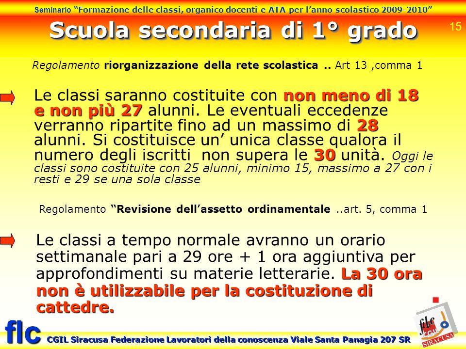 15 Seminario Formazione delle classi, organico docenti e ATA per lanno scolastico 2009-2010 CGIL Siracusa Federazione Lavoratori della conoscenza Vial