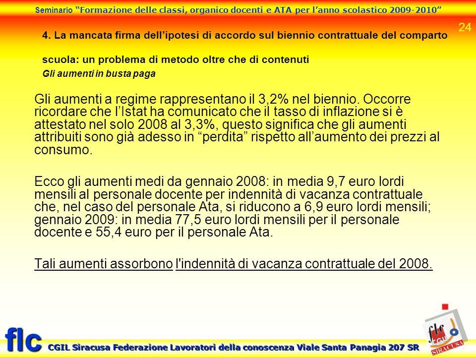 24 Seminario Formazione delle classi, organico docenti e ATA per lanno scolastico 2009-2010 CGIL Siracusa Federazione Lavoratori della conoscenza Vial