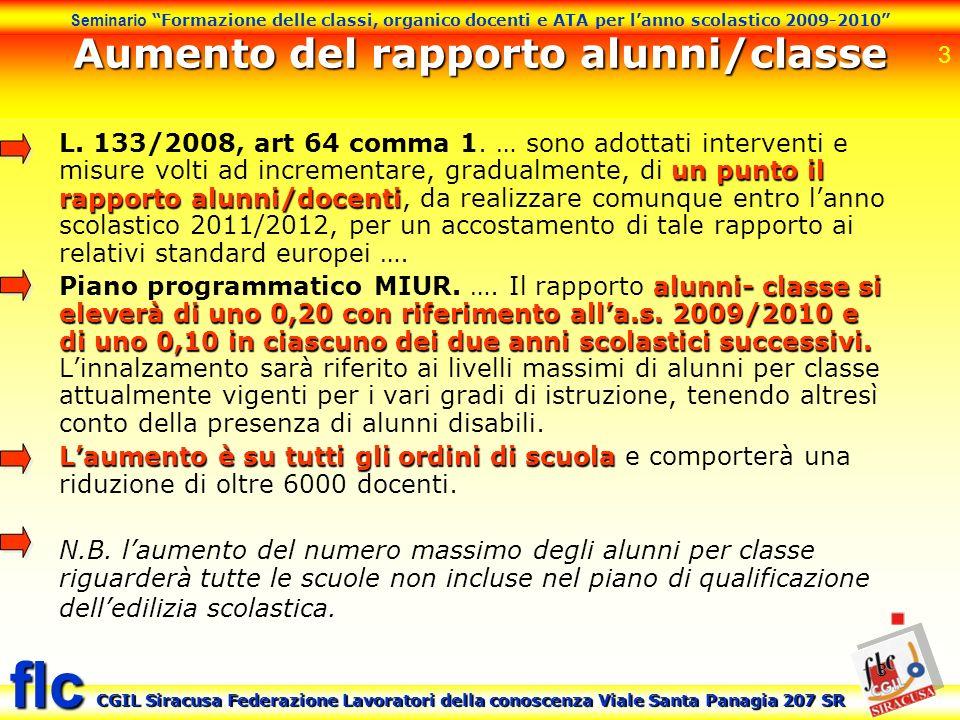 3 Seminario Formazione delle classi, organico docenti e ATA per lanno scolastico 2009-2010 CGIL Siracusa Federazione Lavoratori della conoscenza Viale