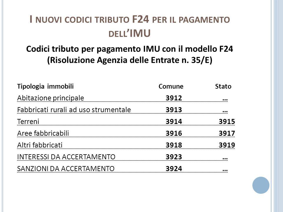 I NUOVI CODICI TRIBUTO F24 PER IL PAGAMENTO DELL IMU Codici tributo per pagamento IMU con il modello F24 (Risoluzione Agenzia delle Entrate n. 35/E) T