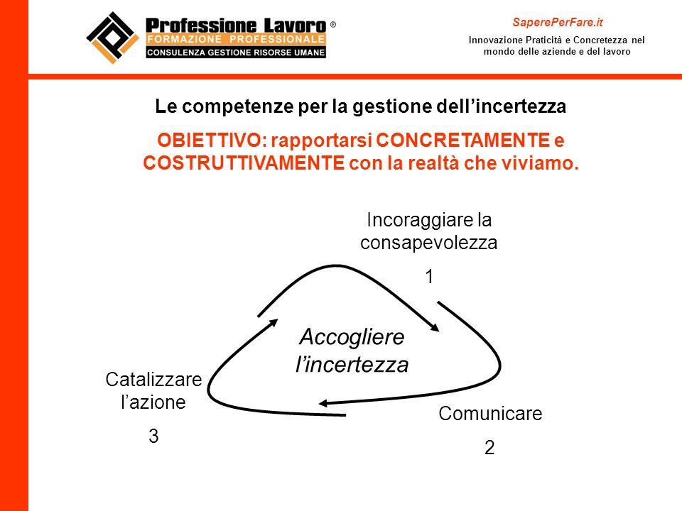 Le competenze per la gestione dellincertezza OBIETTIVO: rapportarsi CONCRETAMENTE e COSTRUTTIVAMENTE con la realtà che viviamo. Catalizzare lazione 3