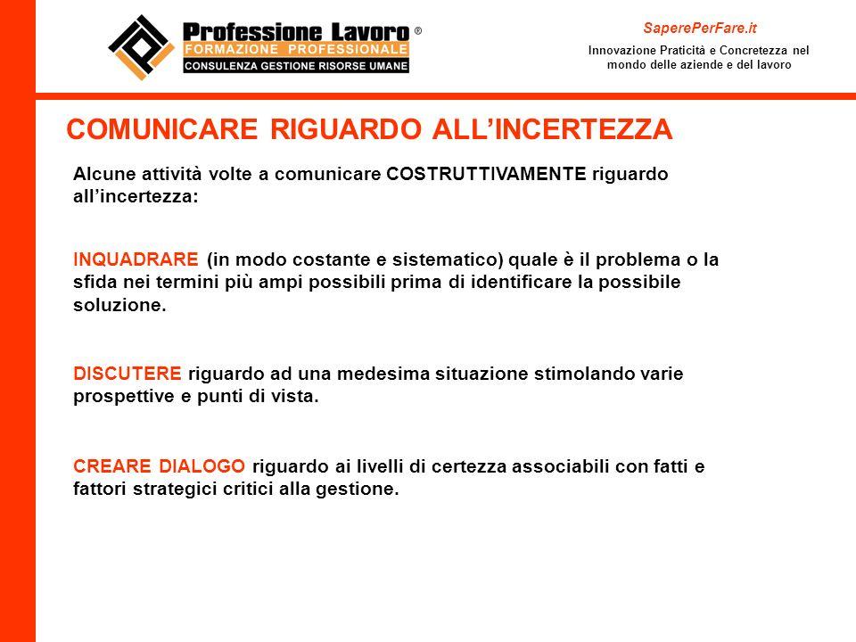 COMUNICARE RIGUARDO ALLINCERTEZZA Alcune attività volte a comunicare COSTRUTTIVAMENTE riguardo allincertezza: INQUADRARE (in modo costante e sistemati