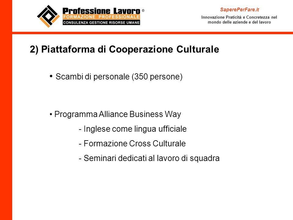 SaperePerFare.it Innovazione Praticità e Concretezza nel mondo delle aziende e del lavoro 2) Piattaforma di Cooperazione Culturale Scambi di personale