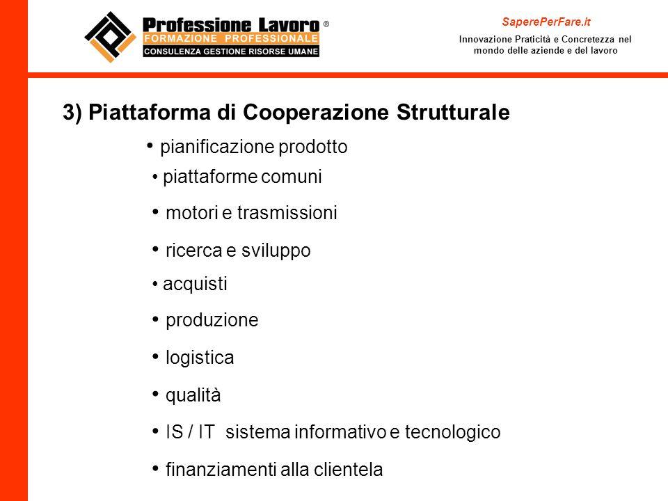 SaperePerFare.it Innovazione Praticità e Concretezza nel mondo delle aziende e del lavoro 3) Piattaforma di Cooperazione Strutturale pianificazione pr