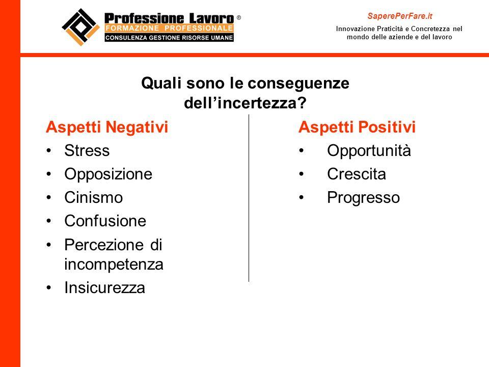 Quali sono le conseguenze dellincertezza? Aspetti Negativi Stress Opposizione Cinismo Confusione Percezione di incompetenza Insicurezza Aspetti Positi