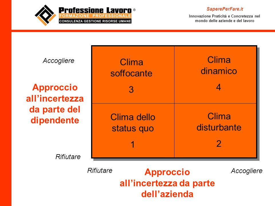 Le competenze per la gestione dellincertezza OBIETTIVO: rapportarsi CONCRETAMENTE e COSTRUTTIVAMENTE con la realtà che viviamo.