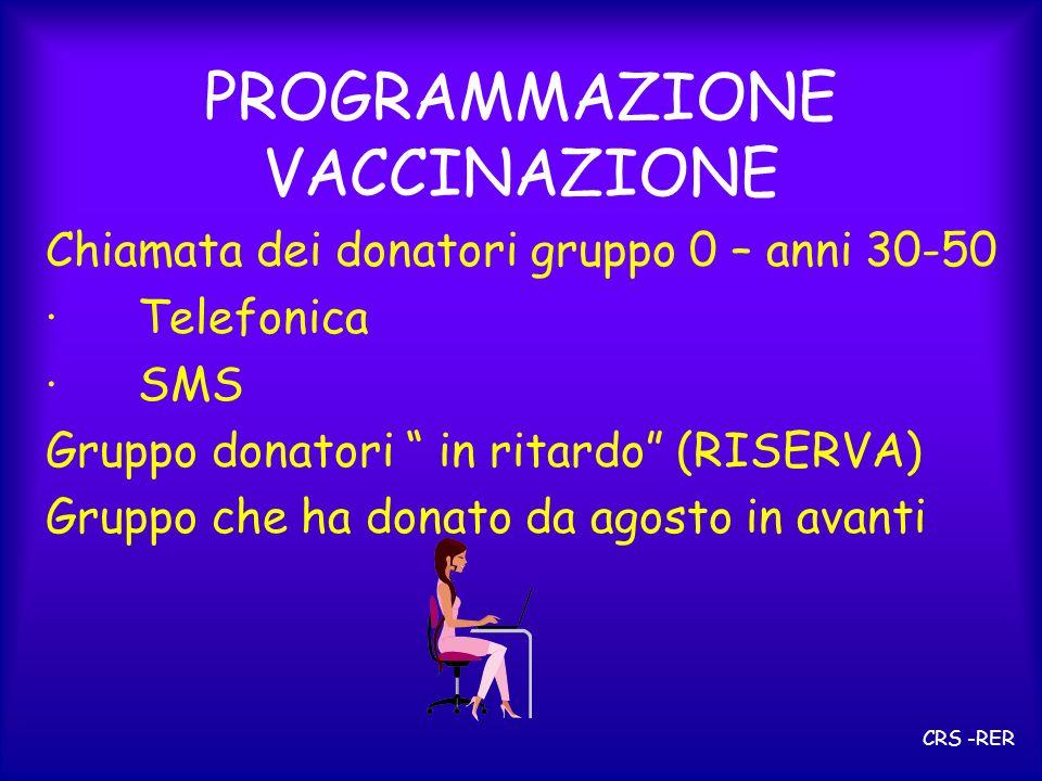 PROGRAMMAZIONE VACCINAZIONE Chiamata dei donatori gruppo 0 – anni 30-50 · Telefonica · SMS Gruppo donatori in ritardo (RISERVA) Gruppo che ha donato d