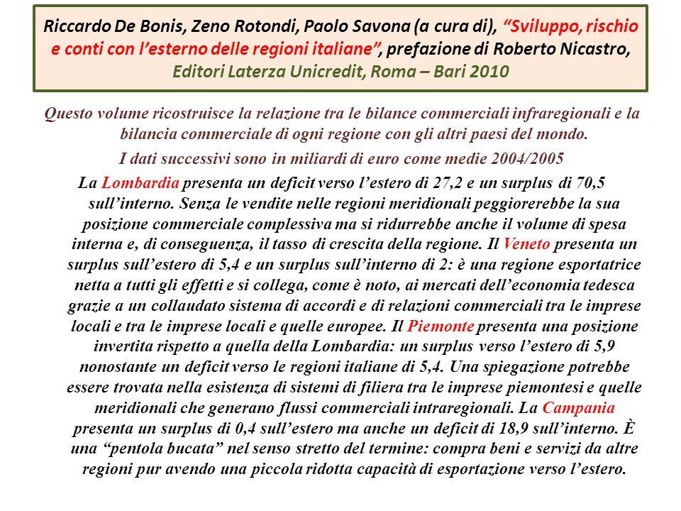 Riccardo De Bonis, Zeno Rotondi, Paolo Savona (a cura di), Sviluppo, rischio e conti con lesterno delle regioni italiane, prefazione di Roberto Nicast