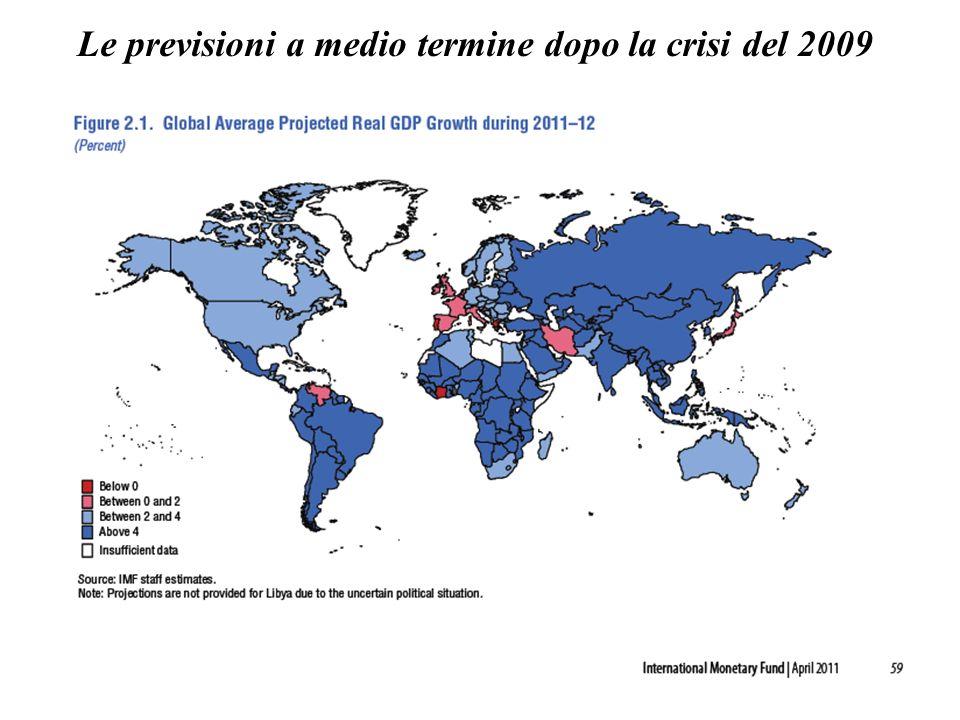 Le previsioni a medio termine dopo la crisi del 2009