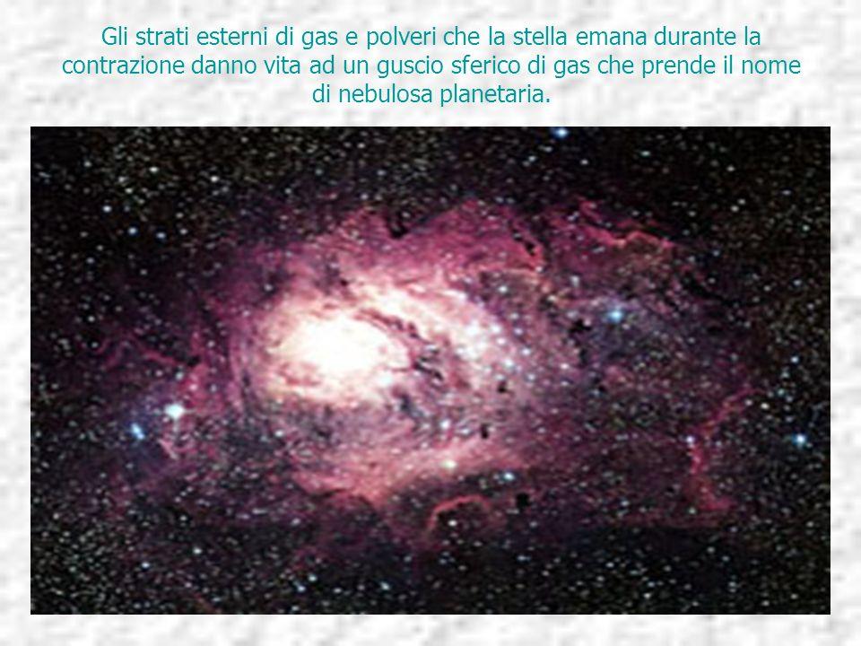 Gli strati esterni di gas e polveri che la stella emana durante la contrazione danno vita ad un guscio sferico di gas che prende il nome di nebulosa p