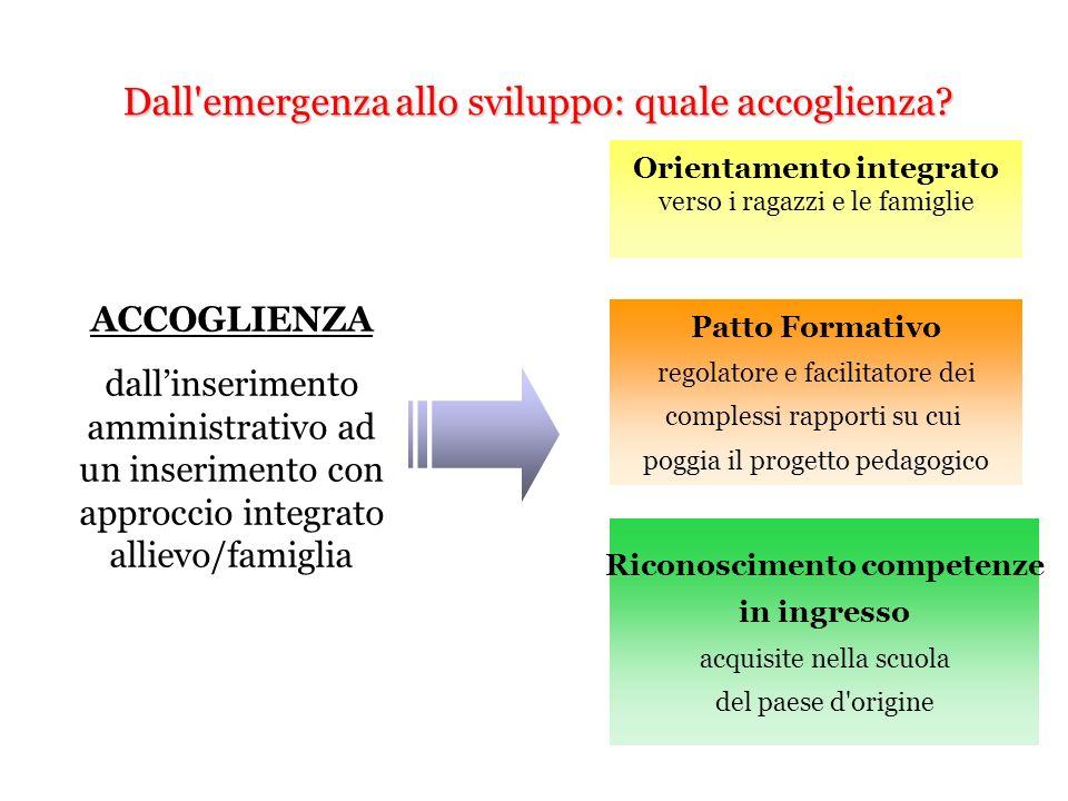 Dall'emergenza allo sviluppo: quale accoglienza? ACCOGLIENZA dallinserimento amministrativo ad un inserimento con approccio integrato allievo/famiglia