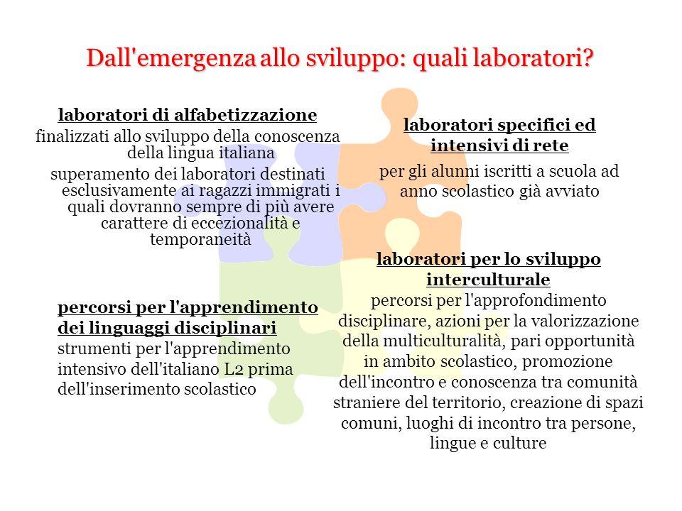 Dall'emergenza allo sviluppo: quali laboratori? laboratori di alfabetizzazione finalizzati allo sviluppo della conoscenza della lingua italiana supera