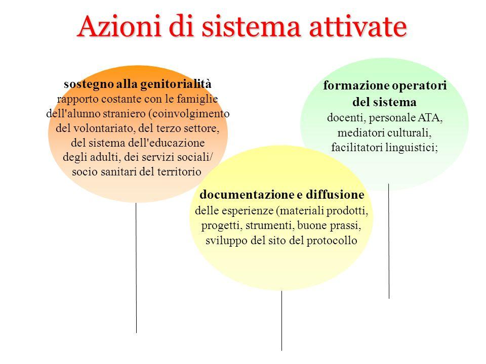 formazione operatori del sistema docenti, personale ATA, mediatori culturali, facilitatori linguistici; sostegno alla genitorialità rapporto costante