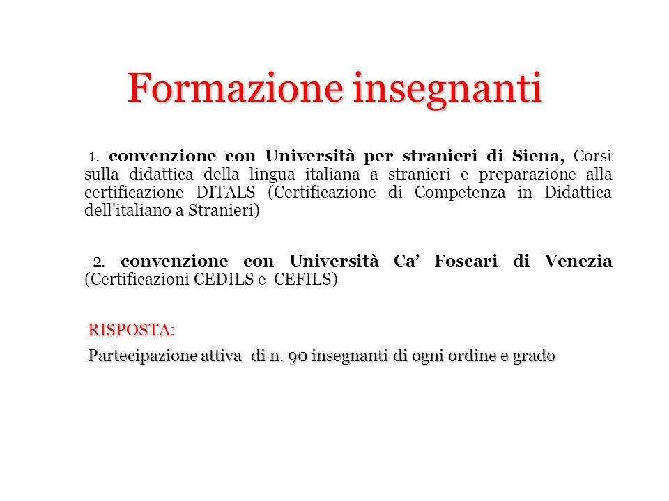Formazione insegnanti 1. convenzione con Università per stranieri di Siena, Corsi sulla didattica della lingua italiana a stranieri e preparazione all