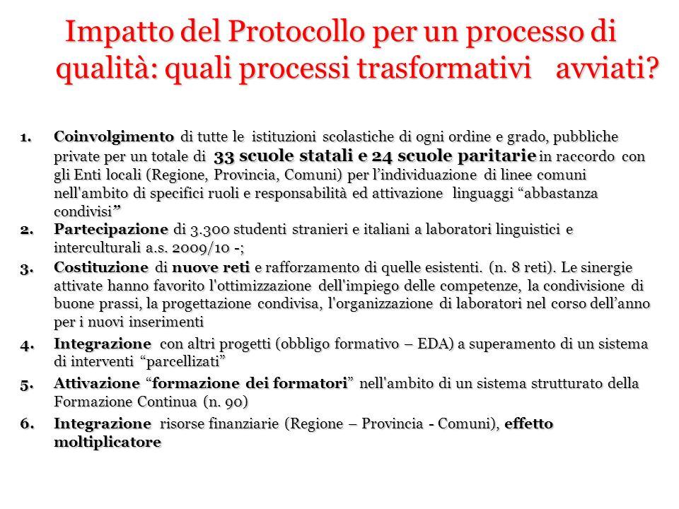 Impatto del Protocollo per un processo di qualità: quali processi trasformativi avviati? 1.Coinvolgimento di tutte le istituzioni scolastiche di ogni