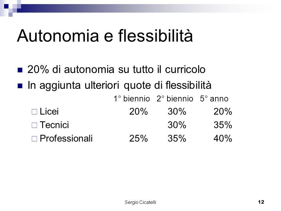Sergio Cicatelli12 Autonomia e flessibilità 20% di autonomia su tutto il curricolo In aggiunta ulteriori quote di flessibilità 1° biennio 2° biennio 5° anno Licei 20% 30% 20% Tecnici 30%35% Professionali25% 35%40%