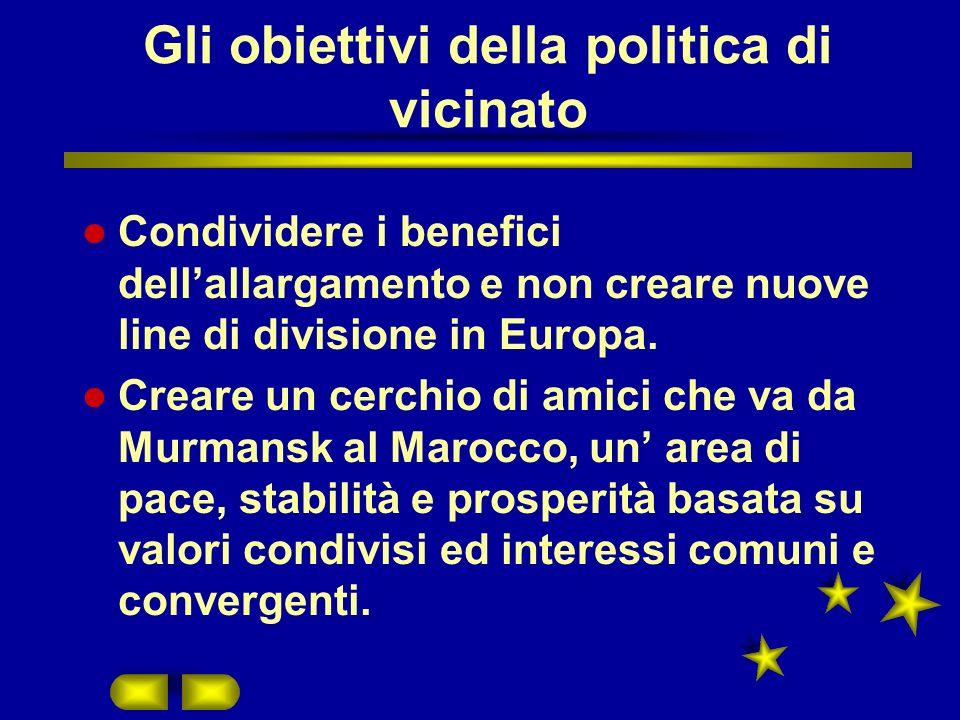 Gli obiettivi della politica di vicinato Condividere i benefici dellallargamento e non creare nuove line di divisione in Europa.