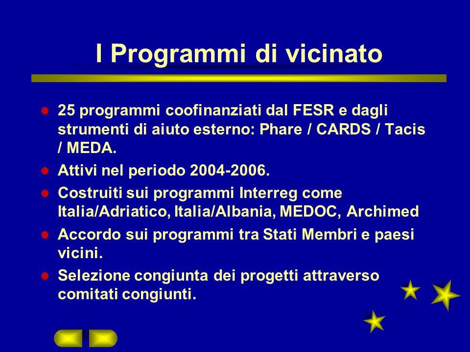I Programmi di vicinato 25 programmi coofinanziati dal FESR e dagli strumenti di aiuto esterno: Phare / CARDS / Tacis / MEDA.