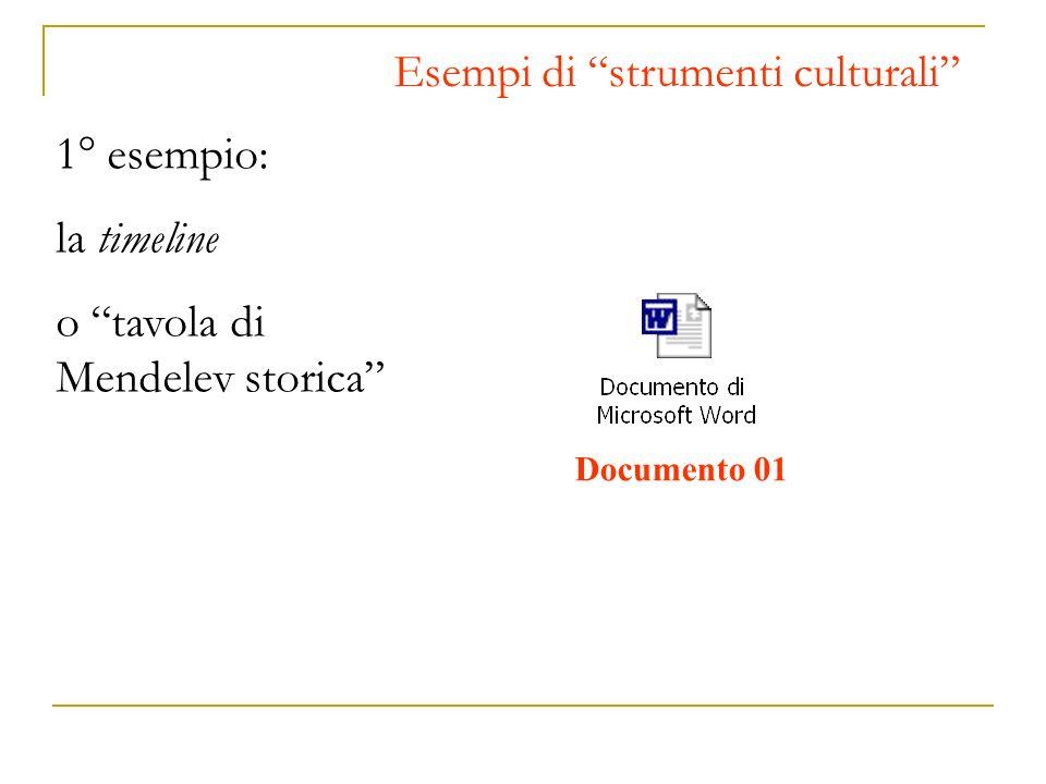Esempi di strumenti culturali 1° esempio: la timeline o tavola di Mendelev storica Documento 01
