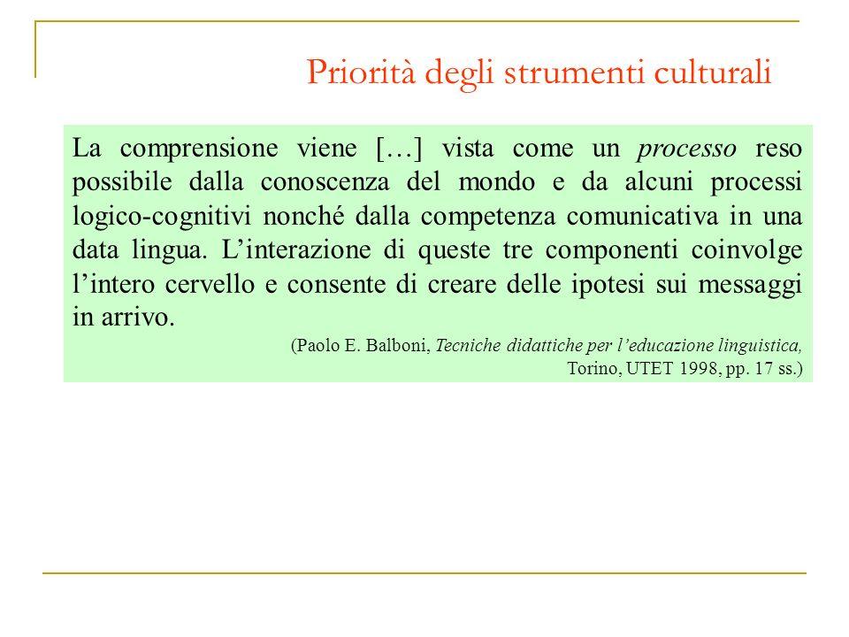 Priorità degli strumenti culturali La comprensione viene […] vista come un processo reso possibile dalla conoscenza del mondo e da alcuni processi log