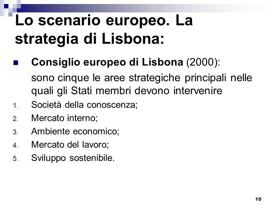 10 Lo scenario europeo. La strategia di Lisbona: Consiglio europeo di Lisbona (2000): sono cinque le aree strategiche principali nelle quali gli Stati