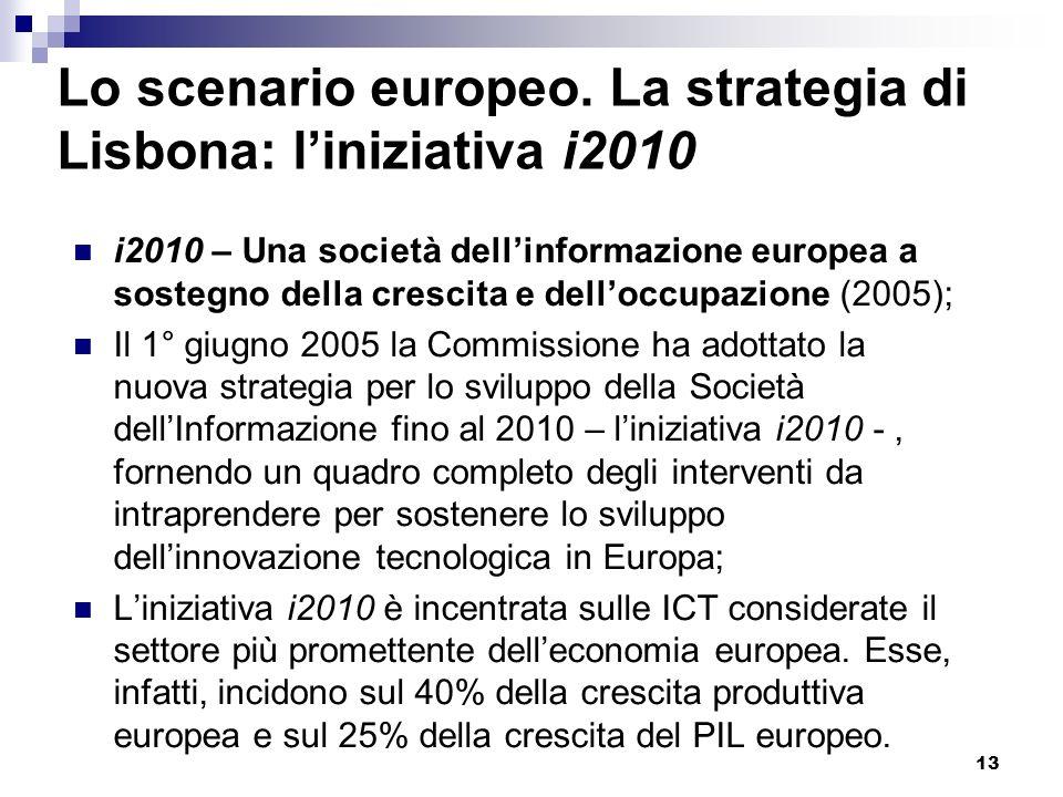 13 Lo scenario europeo. La strategia di Lisbona: liniziativa i2010 i2010 – Una società dellinformazione europea a sostegno della crescita e delloccupa