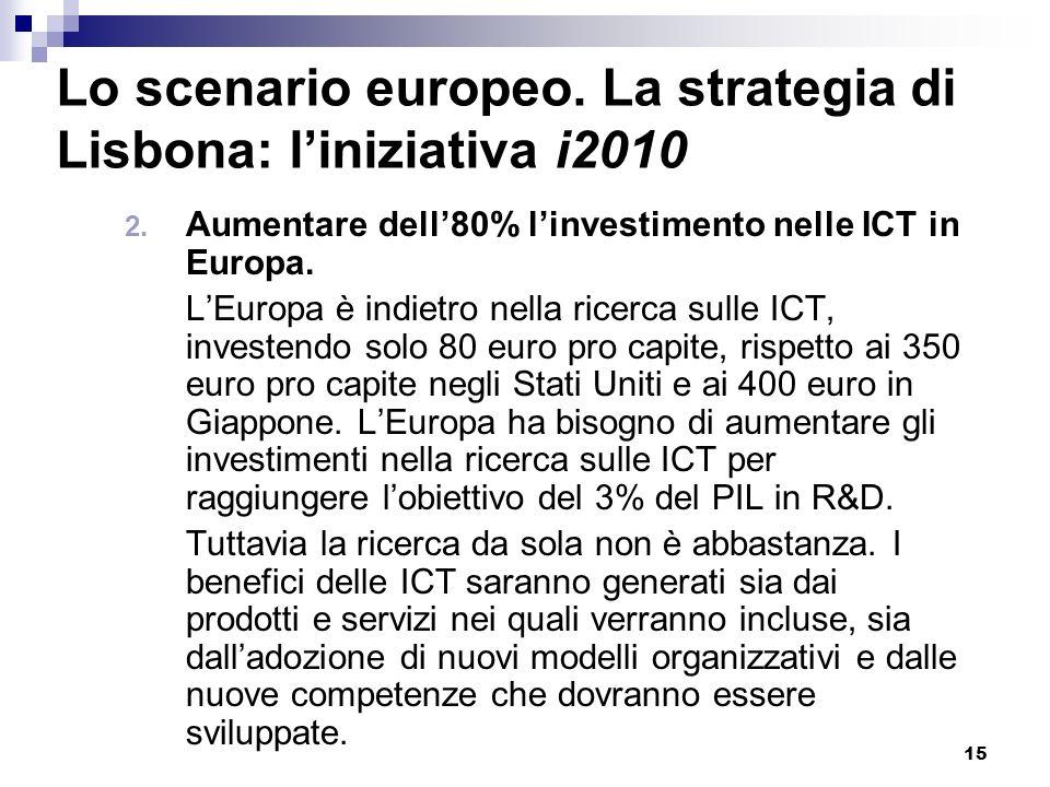 15 Lo scenario europeo. La strategia di Lisbona: liniziativa i2010 2. Aumentare dell80% linvestimento nelle ICT in Europa. LEuropa è indietro nella ri