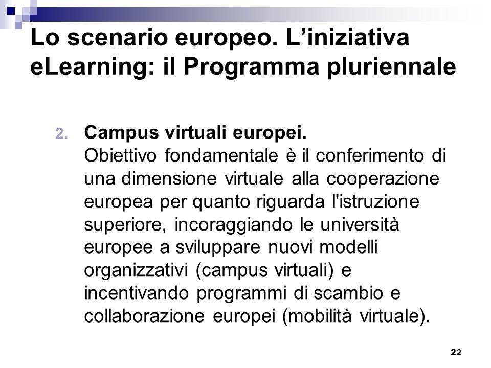22 Lo scenario europeo. Liniziativa eLearning: il Programma pluriennale 2. Campus virtuali europei. Obiettivo fondamentale è il conferimento di una di